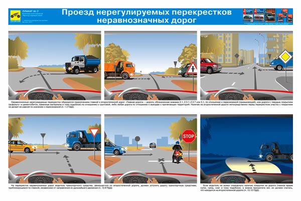 Правила проезда перекрёстков в 2019 году: 5 видов пересечения дорог
