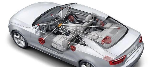 Выбираем автомагнитолу в машину — ТОП 5 лучших моделей 2019 года