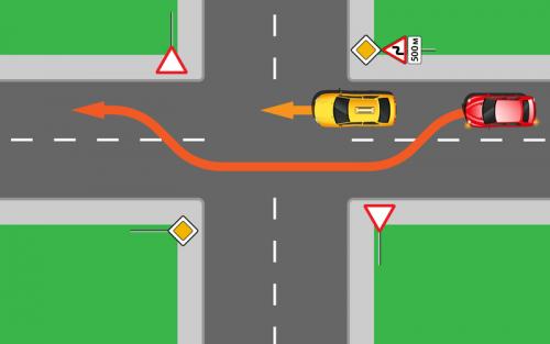 Обгон на перекрёстке по Правилам дорожного движения в 2019 году