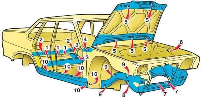 Что такое мовиль для авто и как его использовать? Состав, 3 формы выпуска и способ обработки элементов кузова