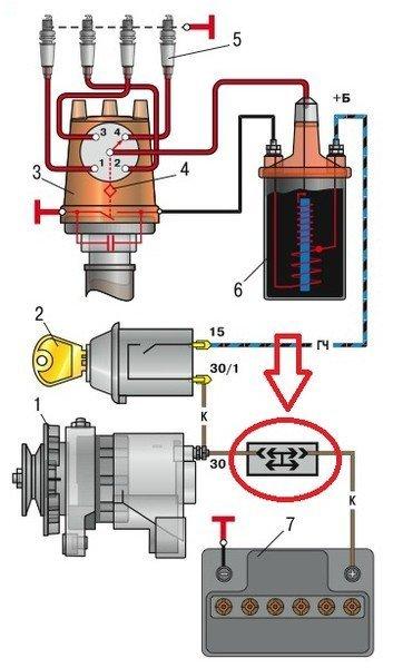 Настройка зажигания ВАЗ 2101-07 самостоятельно. Секреты регулировки