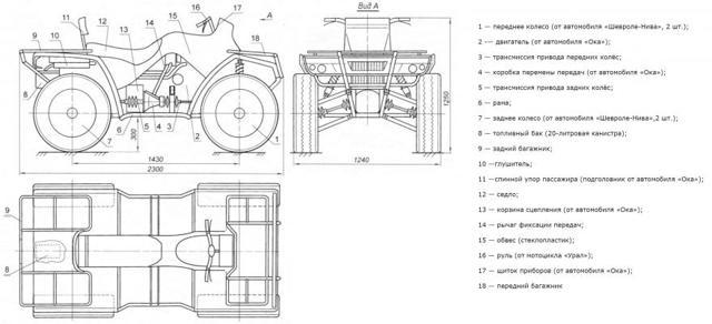 6 комплектаций самодельных квадроциклов: собираем квадрик своими руками