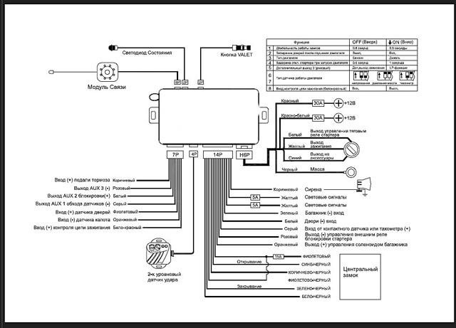 Сигнализация Cenmax: обзор 3 моделей, инструкция по установке и использованию