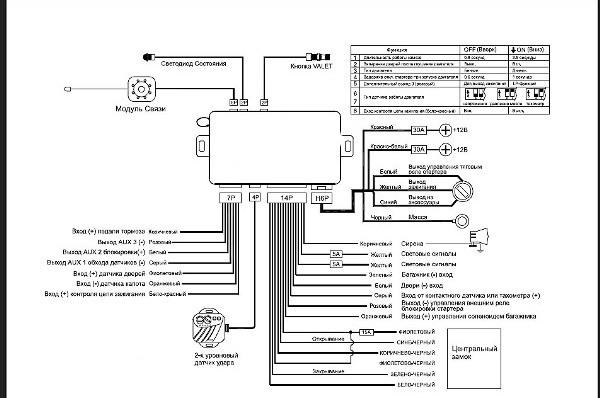 Особенности автосигнализации Centurion: инструкция по установке и эксплуатации, 2 способа отключения системы