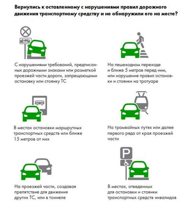 Как забрать машину со штрафстоянки? 4 необходимых действия