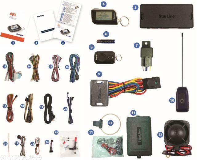 Обзор сигнализации «Старлайн А93»: 5 комплектаций, эксплуатация и установка системы охраны