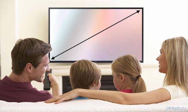 Рейтинг (ТОП-11) лучших автомобильных телевизоров в 2019 году