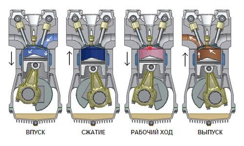 Ремонт форсунок дизельного двигателя своими руками: 3 причины и 6 признаков неисправности детали