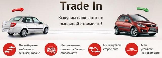 Что такое программа «Трейд-Ин»? 4 необходимых действия для осуществления сделки