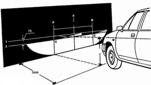 Инструкция и 7 полезных советов по замене лампы ближнего света в фарах