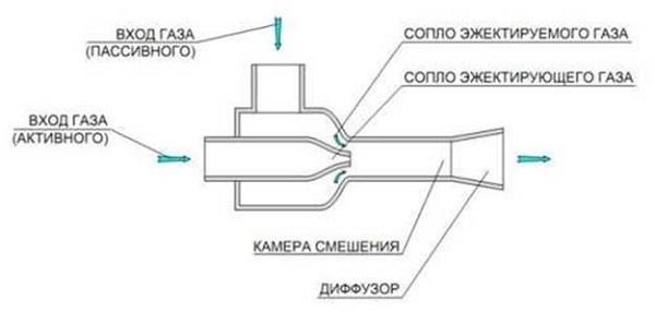 Механический нагнетатель двигателя