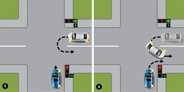 Правила разворота на 7 видах перекрёстков: техника выполнения, траектории и нарушения