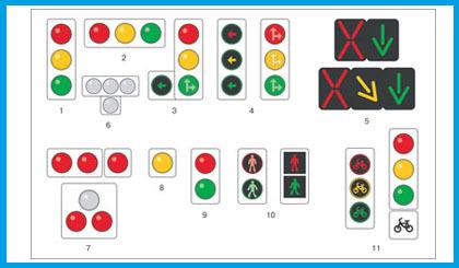 Основные виды светофоров и значение их сигналов: правила на 2019 год