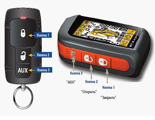 Особенности автосигнализации Pantera: инструкция по установке и использованию, 2 простых способа отключения без брелока