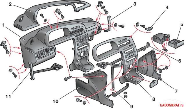 Как снять панель приборов на ВАЗ-2114 в 12 этапов? Особенности и подробная инструкция