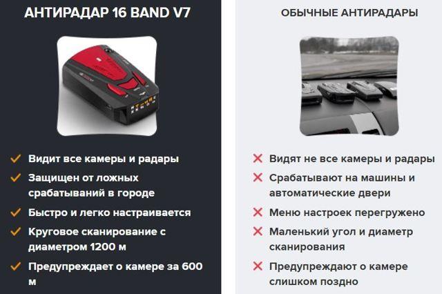 Обзор радар-детектора 16 BAND V7: 3 преимущества популярного антирадара