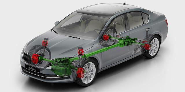 Какой привод лучше: передний или задний? 5 факторов, которые нужно учесть при выборе автомобиля
